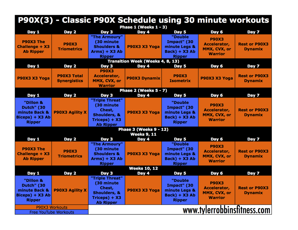 30 minute workouts using the P90X Classic Schedule Tyler Robbins – P90x3 Worksheets