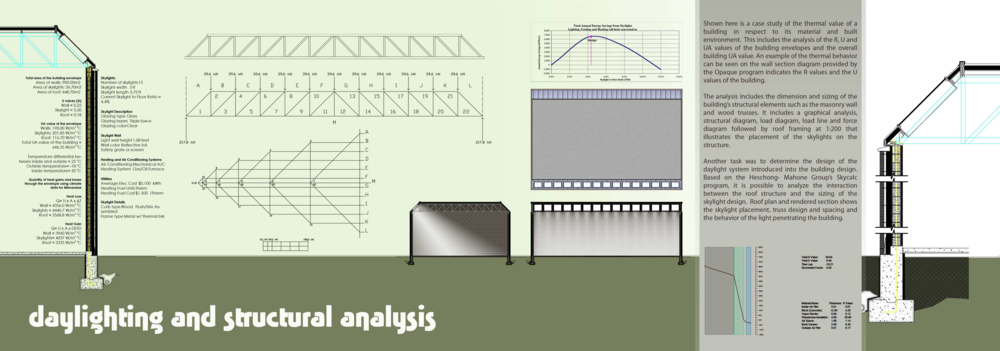 Daylighting and Structural Analysis
