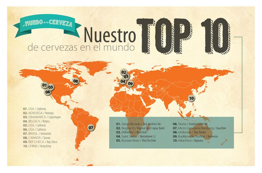 top10-cervezas-01.jpg