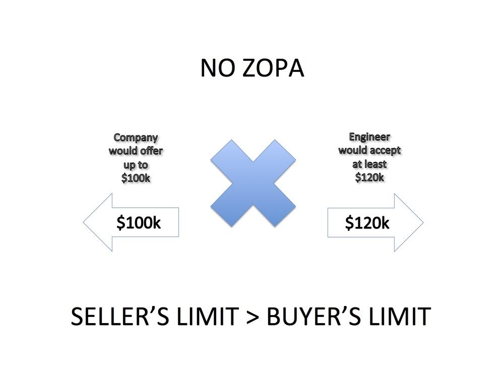 Zopa Slide #3.jpg