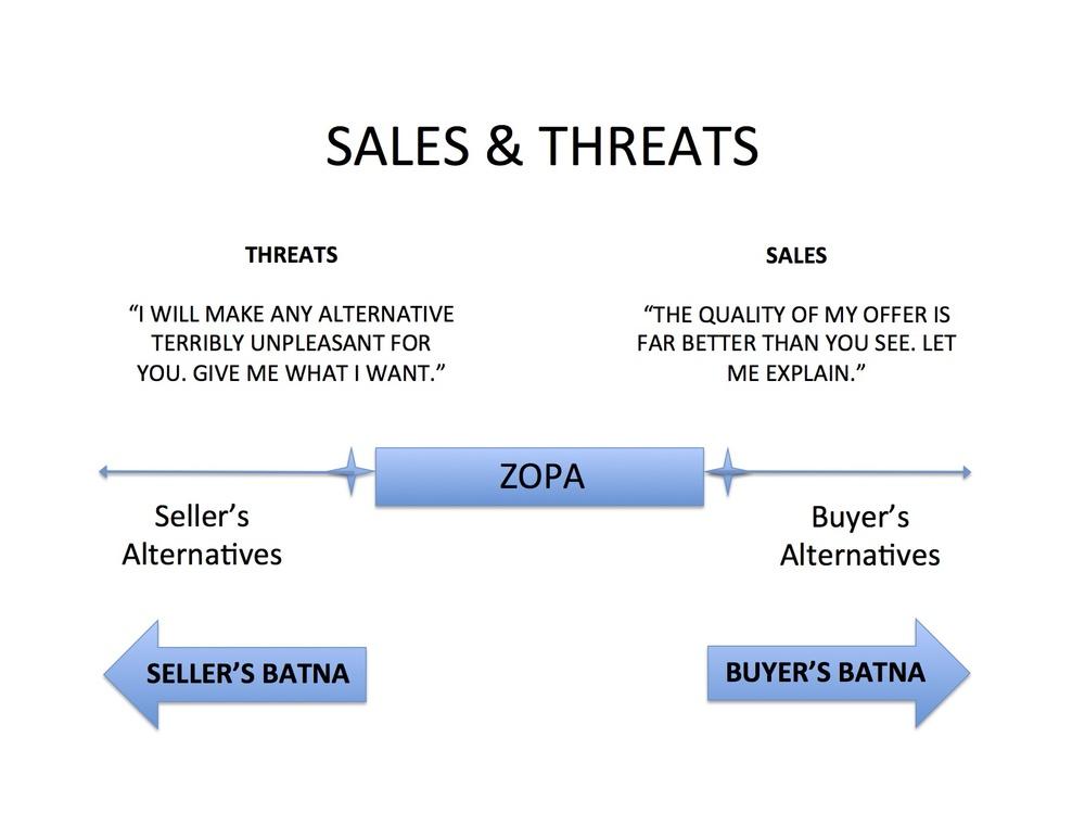 Negotiating employee stock options
