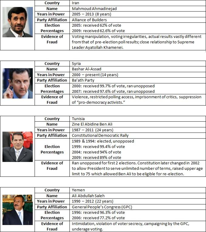 Fraudulent Election 2.jpg