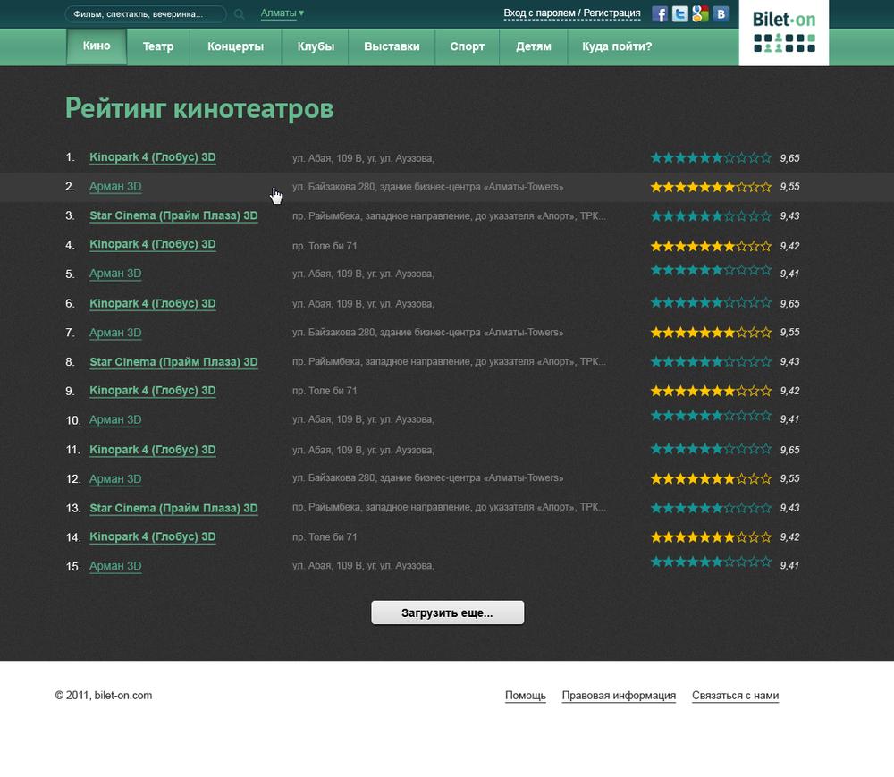 Рейтинг кинотеатров