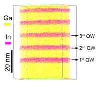 InGaN quantum wells