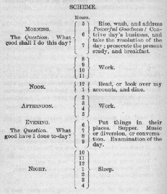 The daily routine of Benjamin Franklin.