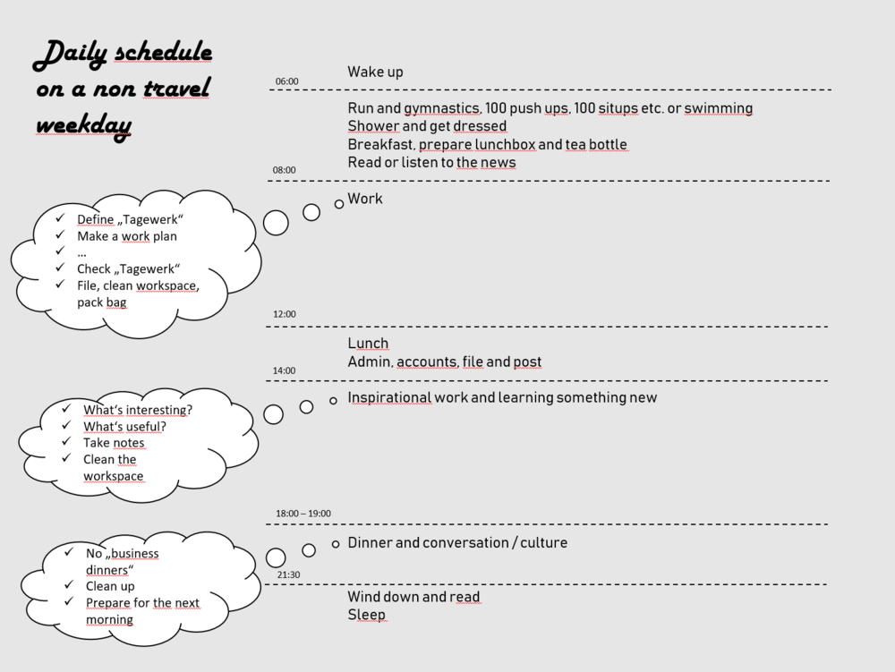 The daily schedule I like. There are some elements of Benjamin Franklin in there (please refer to below).