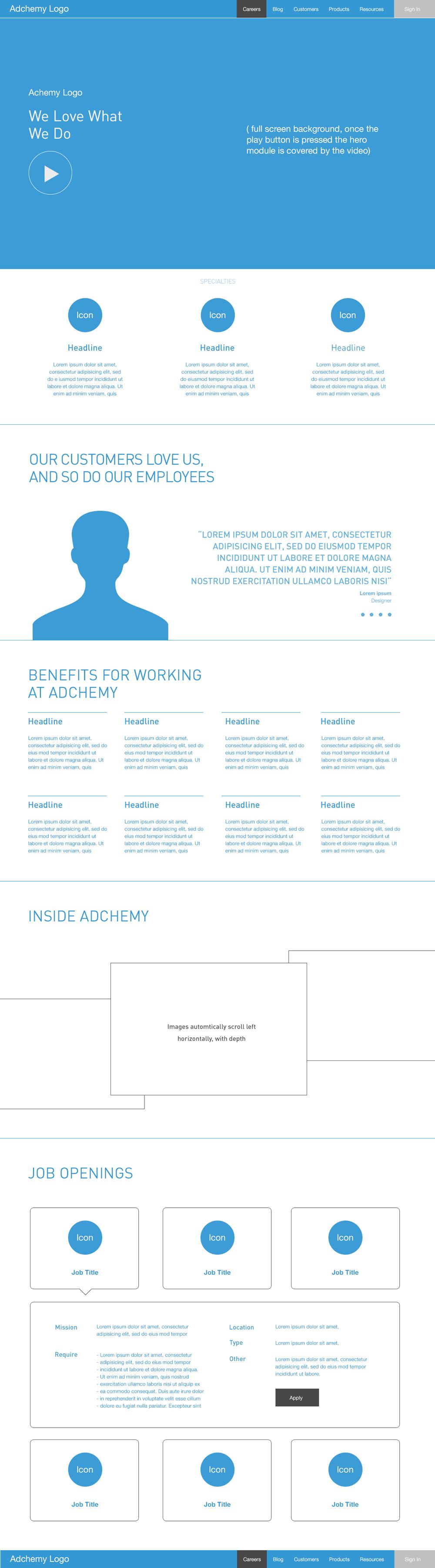 Adchemy_wireframe_Careers.jpg