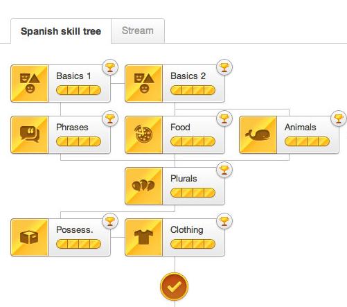 Duolingo - изучение языков онлайн