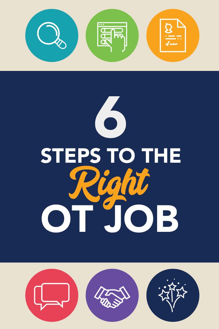Are you looking for the right occupational job? This 6 step process walks you through finding the right OT job, applying, and negotiating the right benefit package.