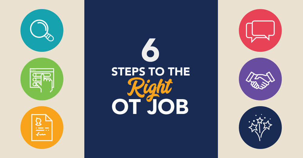 6 Steps to the Right Occupational Therapy Job: Discover, Research, Apply, Interview, Negotiate, Celebrate