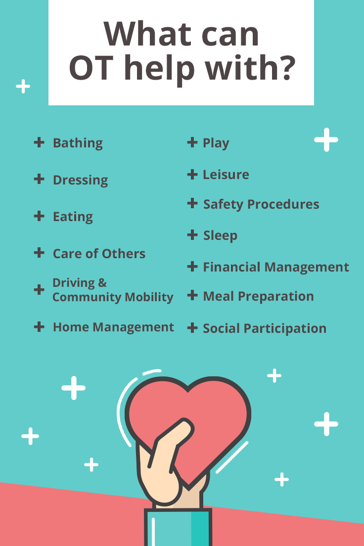 Looking to share information about occupational therapy? Here is a handy info graphic with some of the OT treatment areas. Visit https://otpotential.com/what-is-ot for the complete guide.