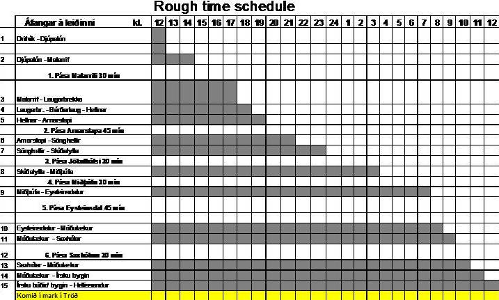 Rough time schedule.jpg
