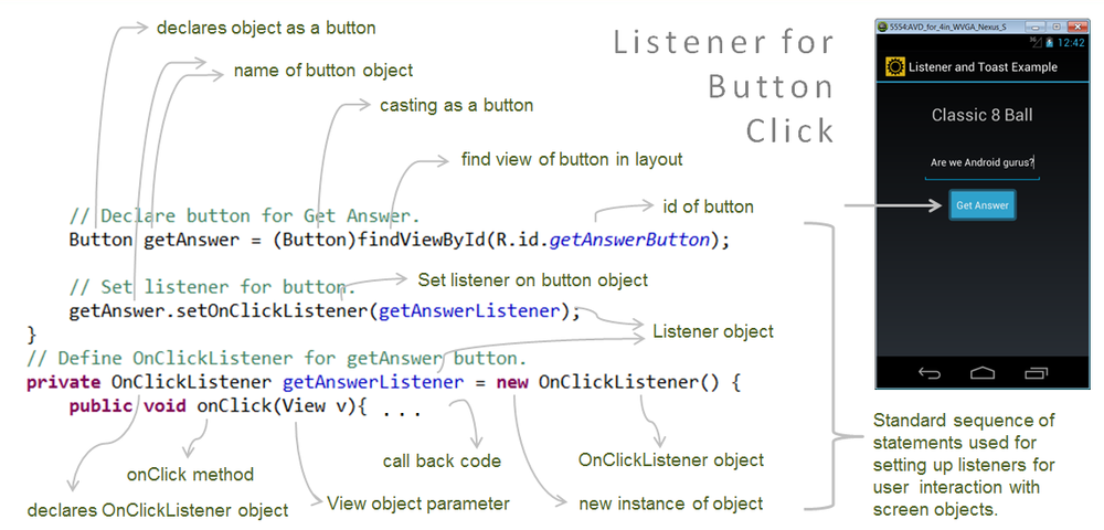 Android Button Listener Code Chart.png