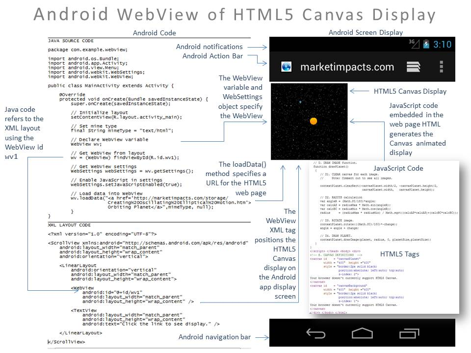 Android WebView with HTML5 Canvas Display.jpg