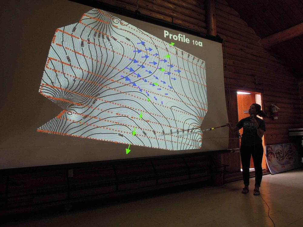 Lindsay Starr talks about her grid of 30 points where she measured the movement of ice at the divide between the Taku and Llewelyn glaciers. Photo by Stephanie Streich.