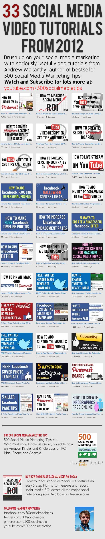33-social-media-video-tutorials-infographic.jpg