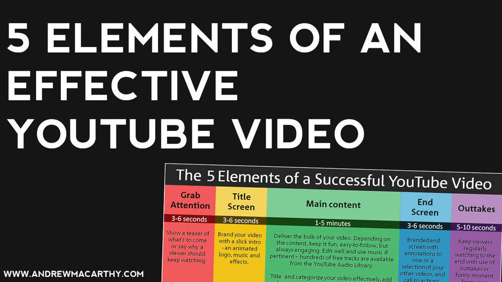 5-elements-of-a-successful-youtube-video.jpg