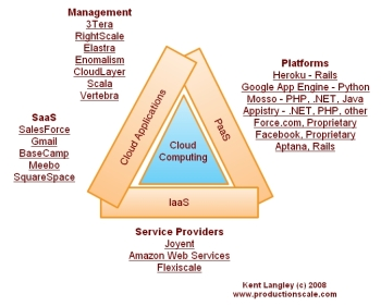 cloud-ontology-350.jpg