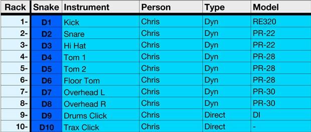 input-sheet-drums.jpg