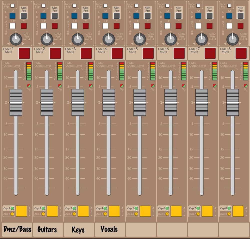 In this case, we've used 4 of our Groups to split the band up into manageable chunks. Image courtesy of  APB Dynasonics .