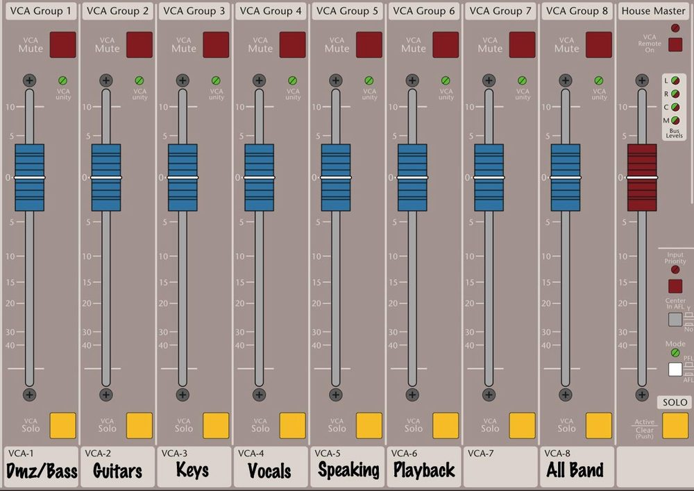 This is just one of the many ways to lay out your VCAs. Image courtesy of APB Dynasonics
