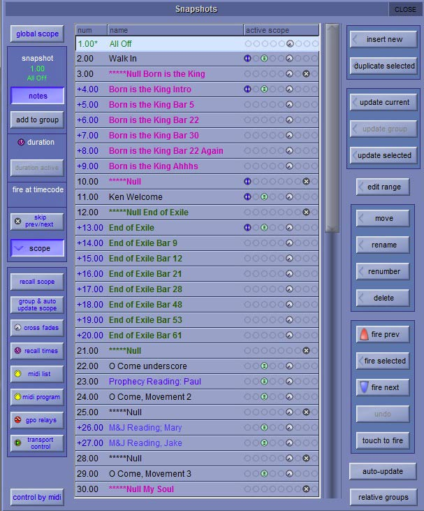 Each block is color-coded. Pink means tracks are coming from the drummer's Mac; Green means tracks are coming from ProPresenter. Blue is a reading. Click to enlarge.