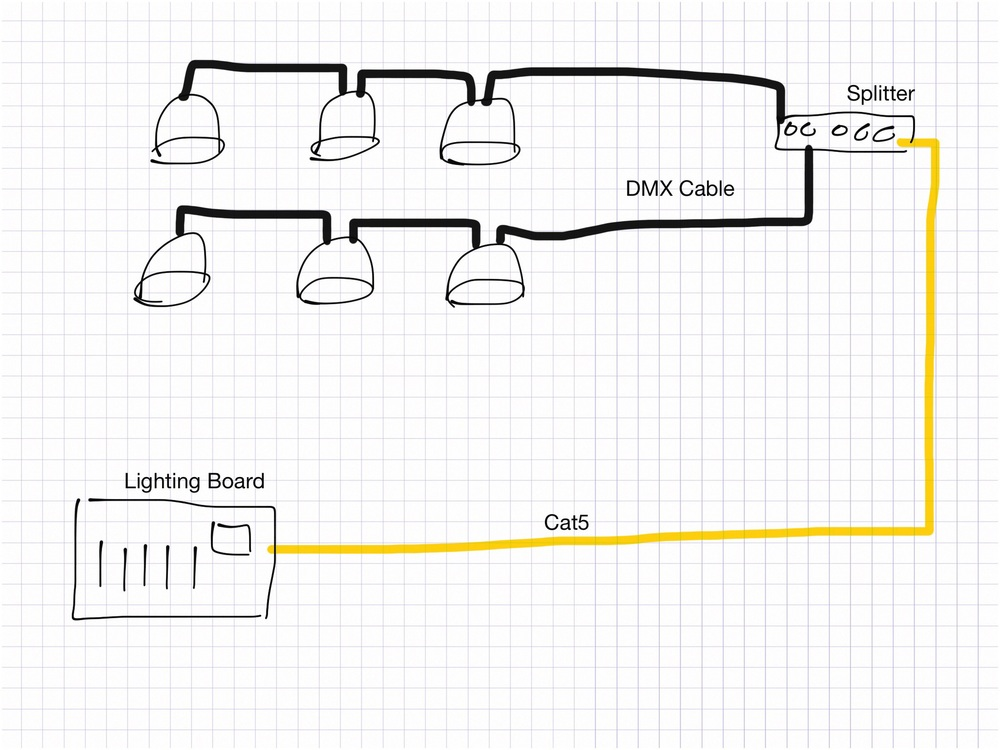daisy chain light diagram