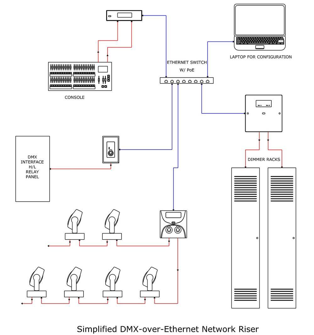 Lan Wiring Diagram Cat