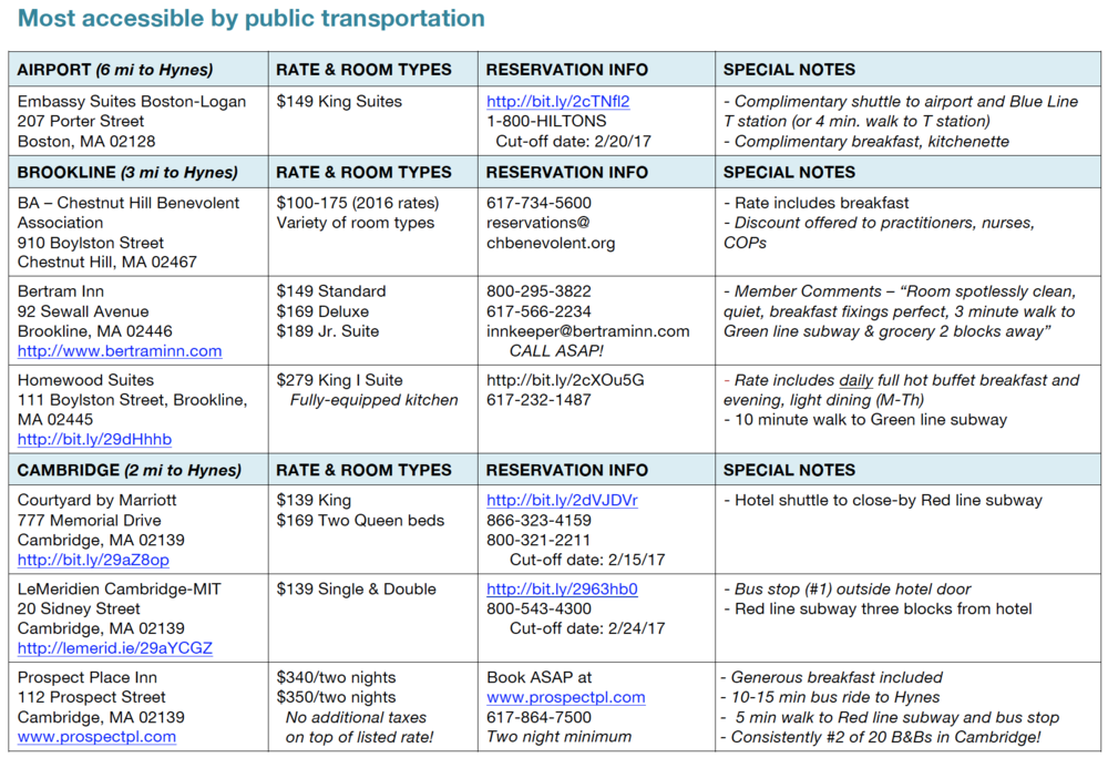 2. Most accessible by public transportation