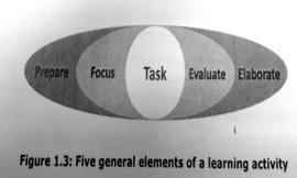 General-Elements.jpg