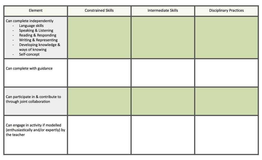 framework for literacy instruction