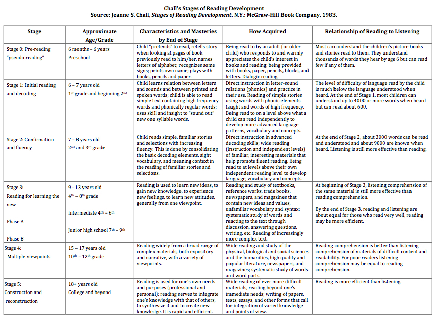 casual factors and models of interventions Mising-evidence interventions aimed at  numbers of casual sex partners and the factors associated  regression models with the number of casual partnersin .