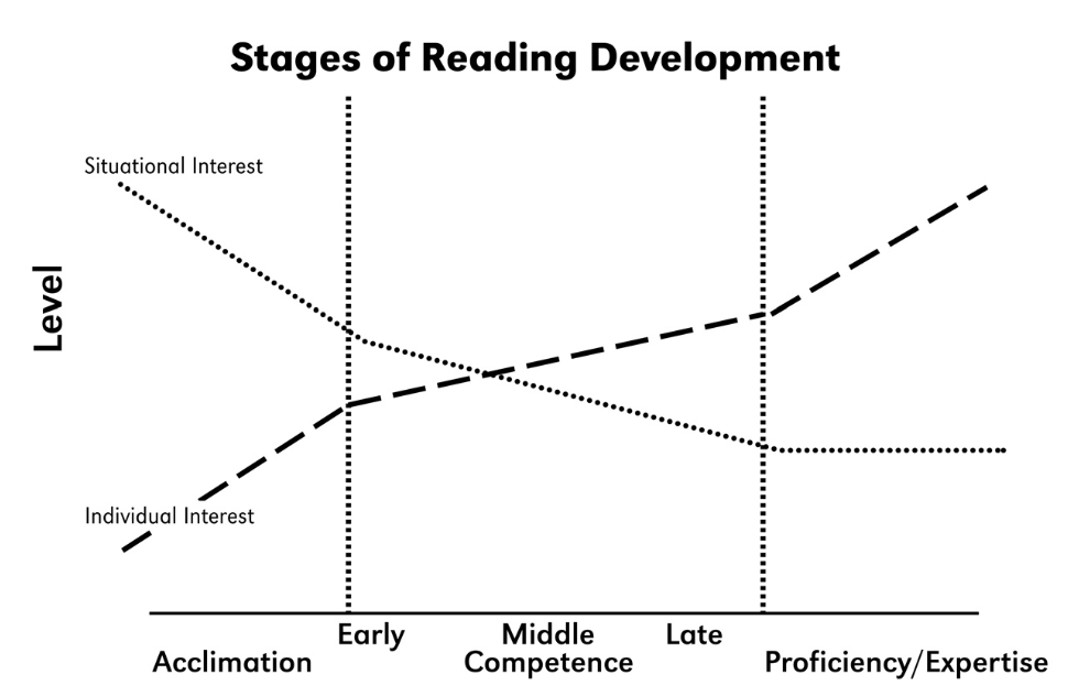 stages of development a review of Identity development throughout the lifetime: the purpose of the current article is to review identity development from a lifespan stage (identity versus.