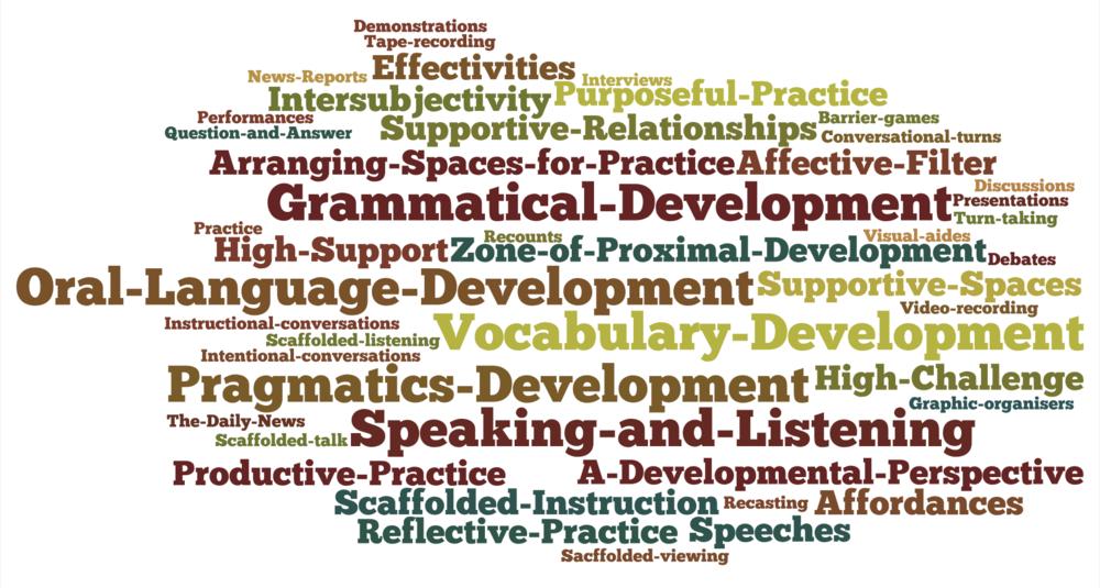Oral-Language-2.png