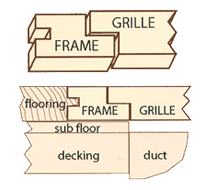 Flush With Frame Grilles Drawing