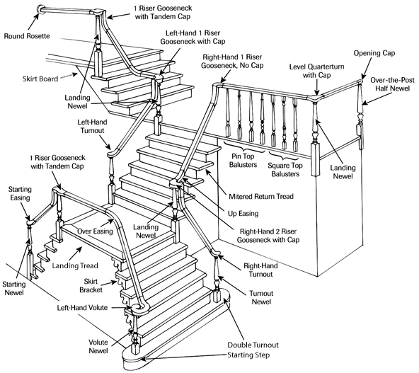 Stair Case Parts Drawing.png