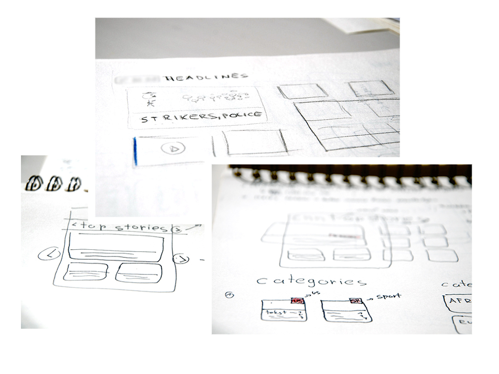 Designing the flow of content with the help of quick sketches.