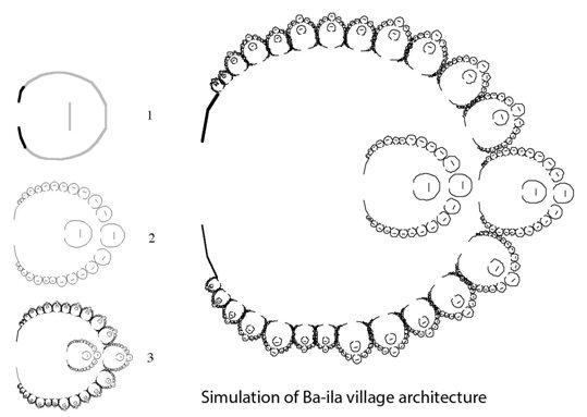 Sambialaisen Ba-ila-kylän rakenne on fraktaali. Kuva: Think Africa Press