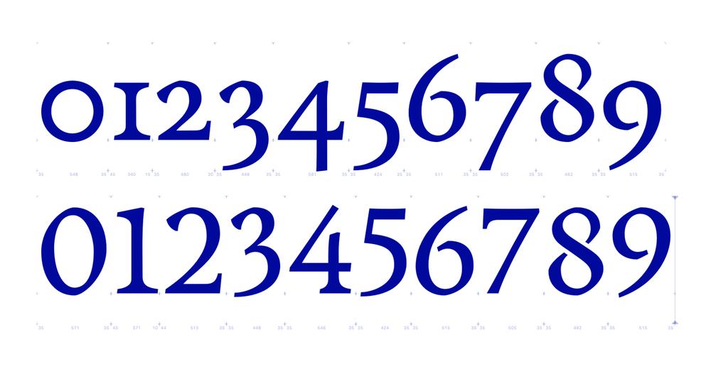 Gemenanumerot leipätekstiin ja iso numerot versaalien yhteyteen.