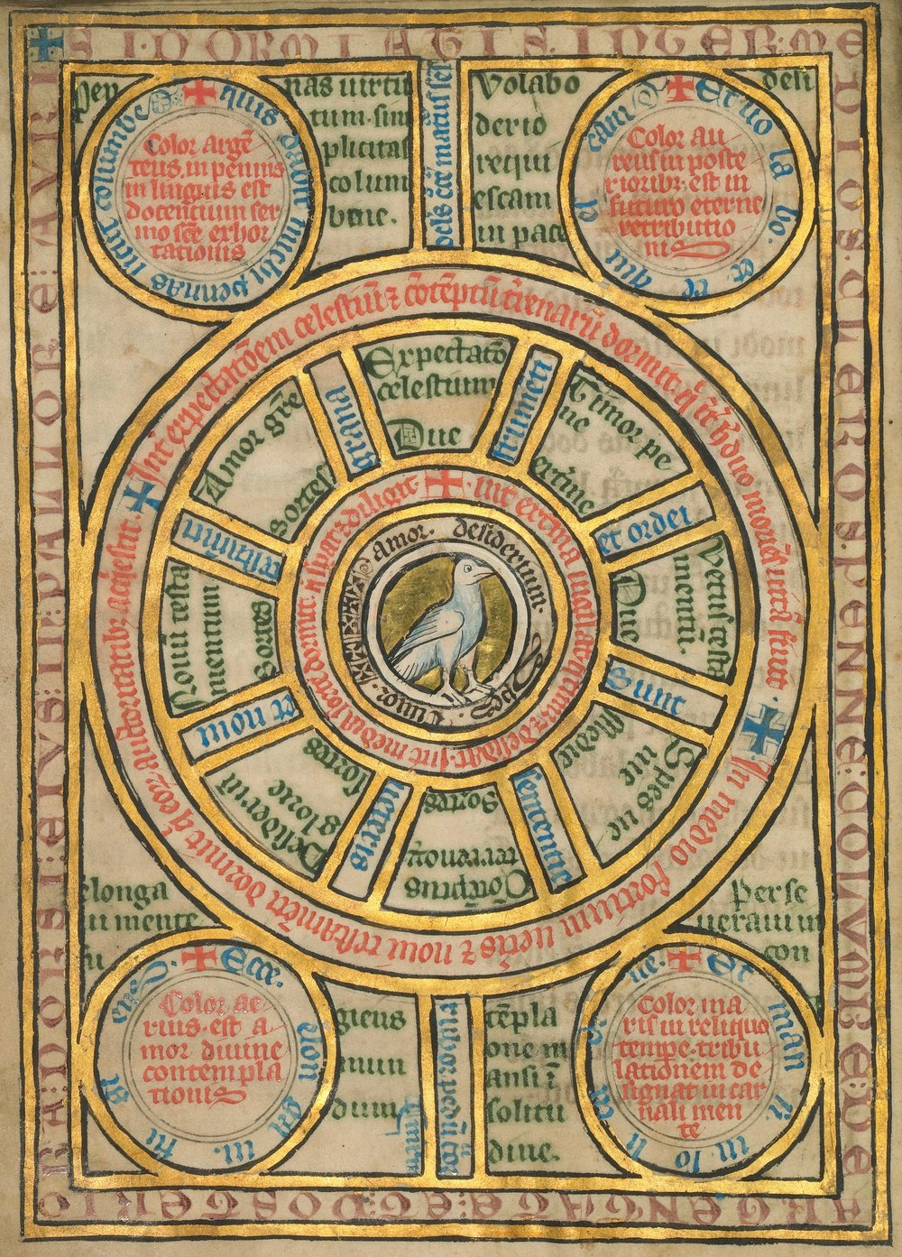 Diagrama da pomba, Ms. Ludwig XV 4 (França, último quartel do século XIII), fol. 2v. The J. Paul Getty Museum, Los Angeles.