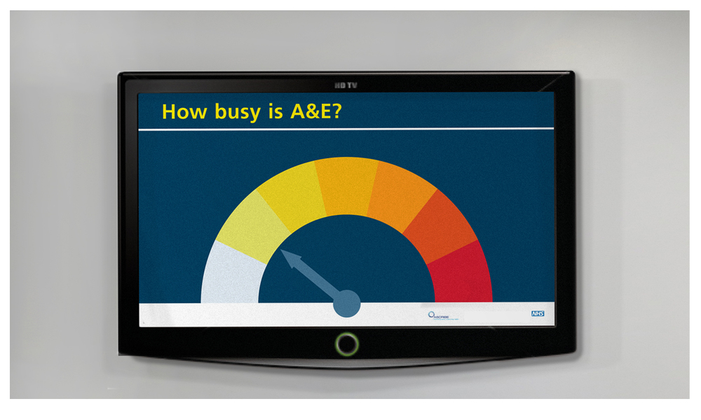 Live information screens display current waiting times for departments.