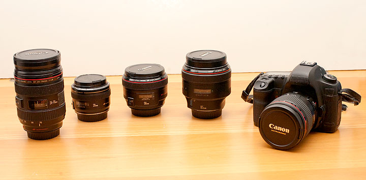 My Canon Gear