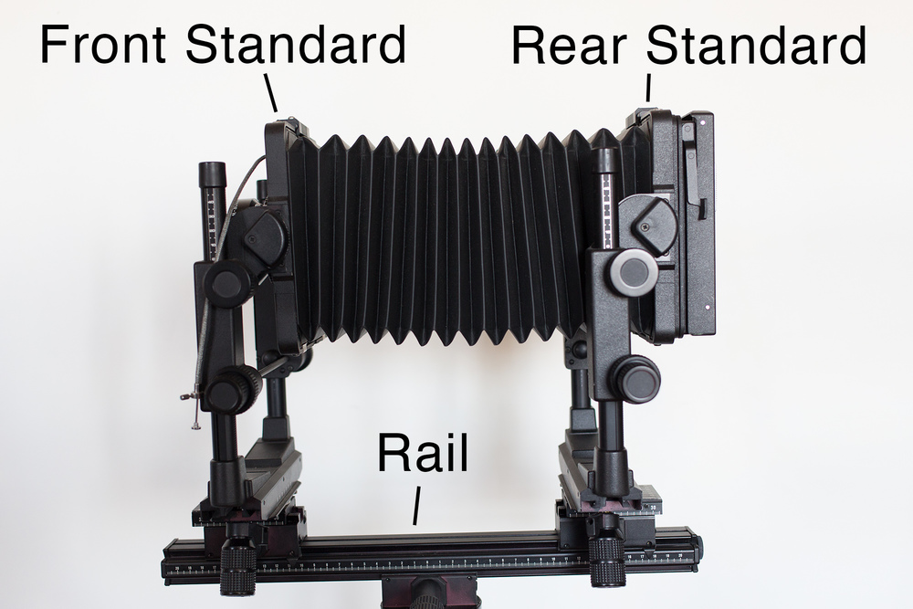 Anatomy of a Large Format Camera