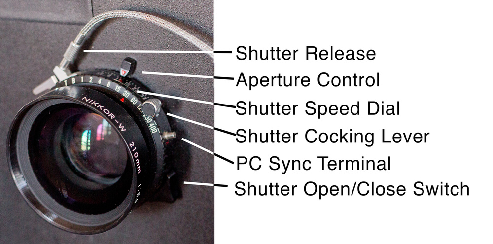 Large Format Lens Controls
