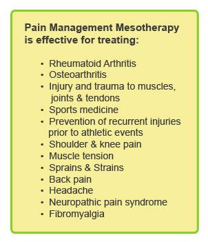 Chart_Pain-Management.jpg