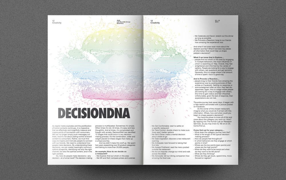 _0003_decision dna.jpg