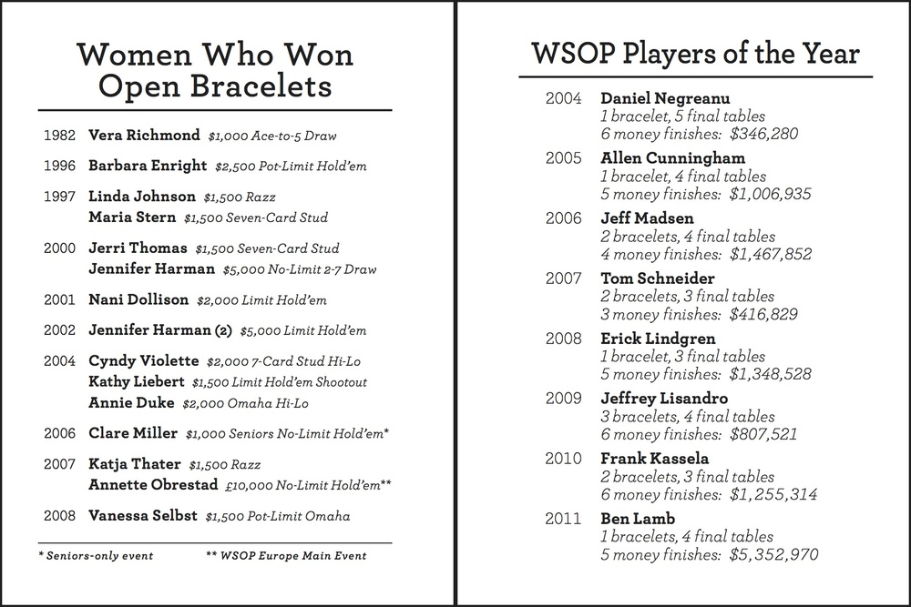 PocketGuide - WSOP Records.jpg