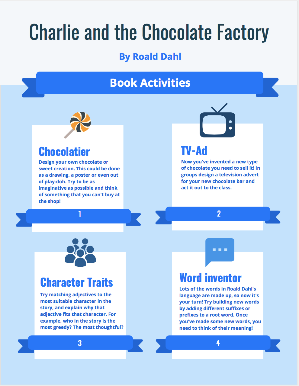 Charlie and the Chocolate Factory Teaching Ideas