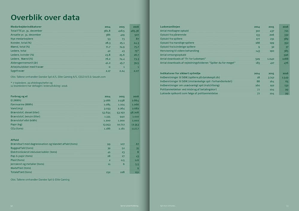 Danske-Spil-v13.9-(visual)27.jpg