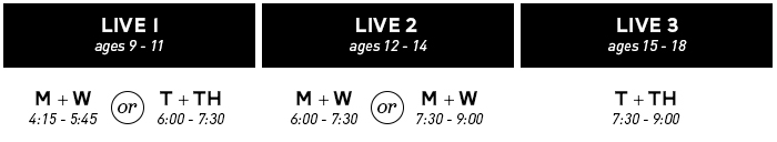 3 Live levels and sched.jpg